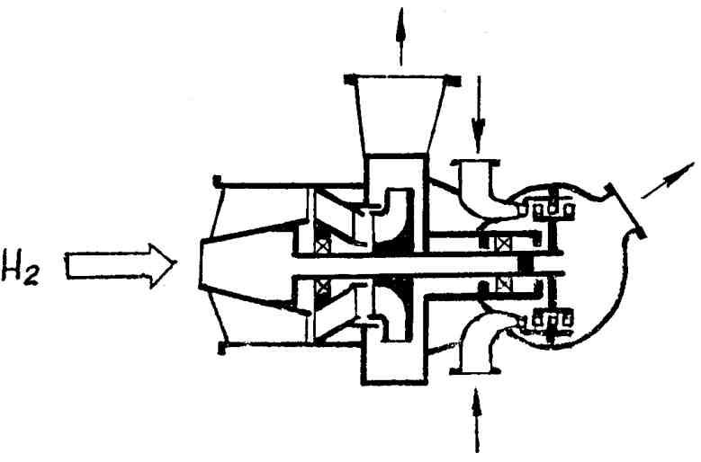 Схема БНАГ [13]: